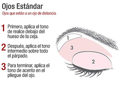 Maquillaje para cada tipo de ojos fuera dudas for Distintas formas de maquillarse los ojos